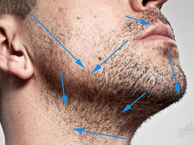 Направление движений бритвы во время бритья