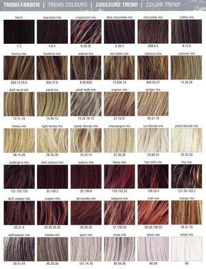 Краски для волос русые оттенки