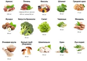 Фоливая кислота содержится и в продуктах, но разрушается при тепловой обработке